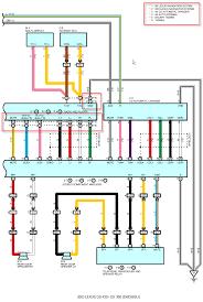 lexus rx400h ecu lexus ls wiring diagram with blueprint 47619 linkinx com