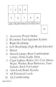 fuse box diagram 2001 chevy tracker your owner manual