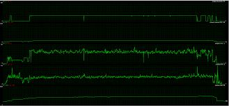 is pubg cpu intensive cpu gpu usage drops causing fps drop spike super user