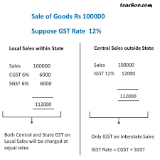 sales tax invoice download excel format of tax invoice in gst gst invoice format