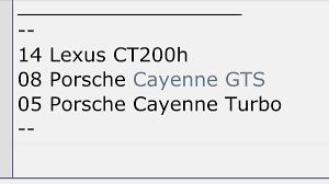 lexus ct200 cpo 2010 cayenne gts for sale 36k u2013 72k miles u2013cpo warranty