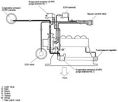 lexus rx300 exhaust system diagram repair guides vacuum diagrams vacuum diagrams 2 autozone com