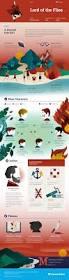 25 best english book ideas on pinterest literature books