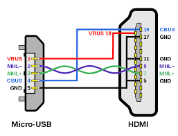 file mhl micro usb hdmi wiring diagram svg wikimedia commons