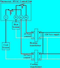 thermostat wiring explained throughout home ac thermostat wiring