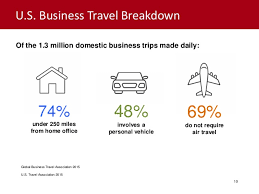 2016 business travel trends and expense management best practices
