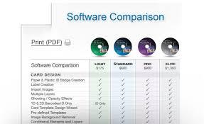 card software id card software alphacard