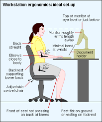 Ergonomics Computer Desk Desk Ergonomics How To Choose An Ergonomic Computer Desk