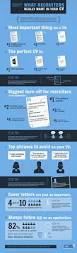 how to write team player in resume revealed what do recruiters really want to see on your cv revealed what do recruiters really want to see on your cv infographic
