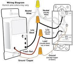 electricians need some help with a home wiring problem straight