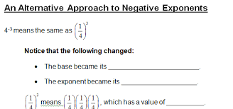 understanding positive and negative exponents lesson plan 8th