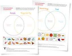free venn diagram worksheets to introduce children to advanced