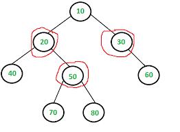 vertex cover problem set 2 dynamic programming solution for