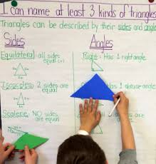 classifying shapes using tangrams beyond traditional math