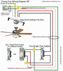 ceiling fan wiring diagram 2 kitchen pinterest ceiling fan