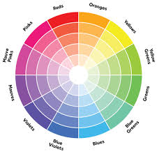 learn how to use the color wheel for your bead and jewelry design