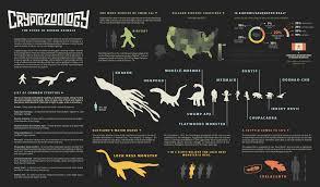 monstrous compendium of cryptids and creatures