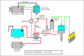 vehicle wiring diagram vehicle wiring diagrams instruction