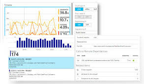 what is azure application insights microsoft docs