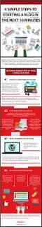 http blog red website design co uk wp content uploads 2017 04 4