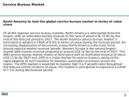 service bureau service bureau market