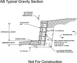 gravity wall design retaining wall design calculations basic