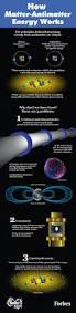 195 best particle physics images on pinterest quantum physics