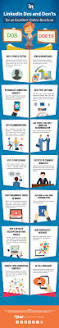 resume writing blog best 25 job search linkedin ideas on pinterest although ive blog on resume writing services and job search linkedin resume search