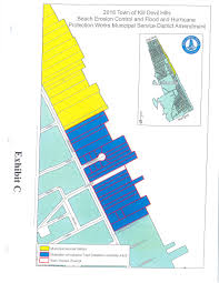 Map Of Outer Banks Beach Nourishment Project Maps Kill Devil Hills Nc Official
