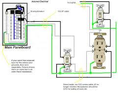 wiring diagram for sub panel for outbuilding u2013 readingrat net