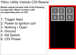 buggynews buggy forum u2022 view topic can i use this wiring harness