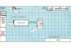 Woodshop Floor Plans by Options For Your First Shop