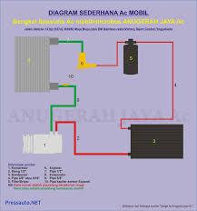 cara kerja wiring diagram ac kerja download free printable wiring