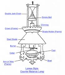 Pendant Light Fixture Kit Lomax Counter Balance L Part Index