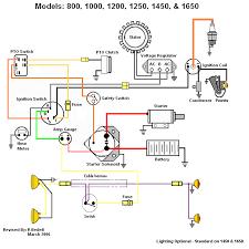 cub cadet ignition switch wiring diagram diagram wiring diagrams