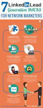 7 marketing and lead generation hacks using linkedin virtual