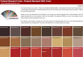 the federal standard color system graphics com