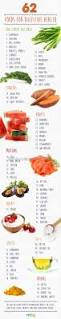 healthy food ideas to lose weight www theeasierlife diet