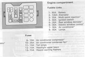 box diagram pajero fuse wiring diagrams instruction