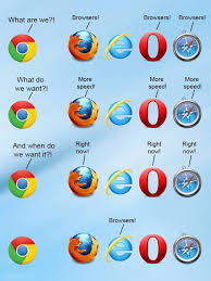 Web Browser Meme - lick plugin is not compatible with windows by snowleopardflakie