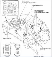toyota rav4 wiring diagram 2013 diagrams diy 2003 add oem wiring