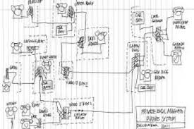 appealing phone connection wiring diagram ideas wiring schematic