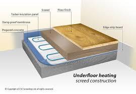 Floor Screeds For Underfloor Heating CSC Screeding - Under floor heating uk