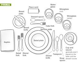 nifty formal setting infographic place red place setting ucimg