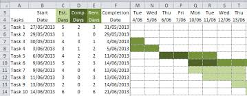 Gantt Chart Excel Template 2013 Excel Conditional Formatting Gantt Chart My Hub