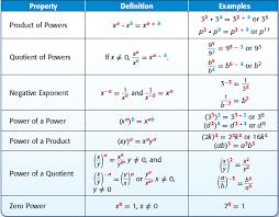 unit 5 chapter 6 mr jones u0027 math page