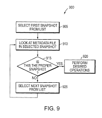 patent us7475098 system and method for managing a plurality of