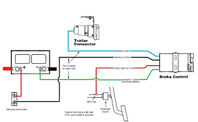 car trailer lights wiring diagram fharates info