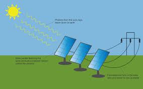 the beginner u0027s guide to solar energy