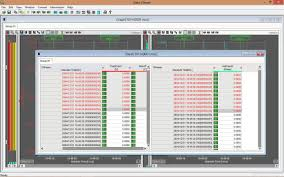 yokogawa daqmaster mw100 data viewer software tutorial youtube